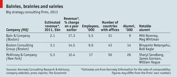 strat_firms_stats_20130514